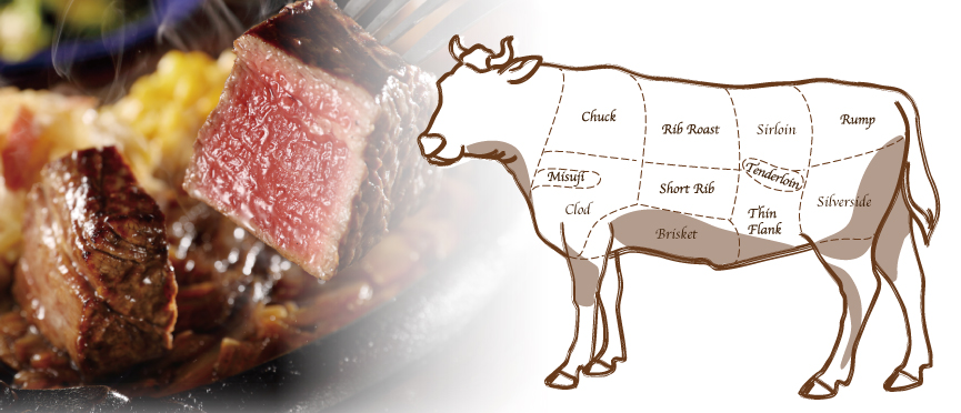 We are not at a loss anymore! How to choose steak parts